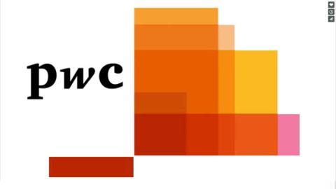 3 video's voor de PWC Summerschool. http://www.pwc.nl